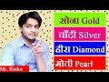 MINERALS RESOURCES | INDIAN GEOGRAPHY IN HINDI FOR ALL GOV JOBS  by LOVELY STUDY