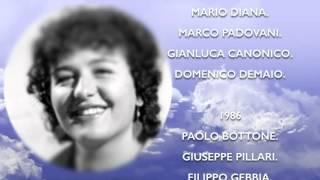 Elenco nazionale Vittime innocenti delle mafie e volti Vittime della Campania
