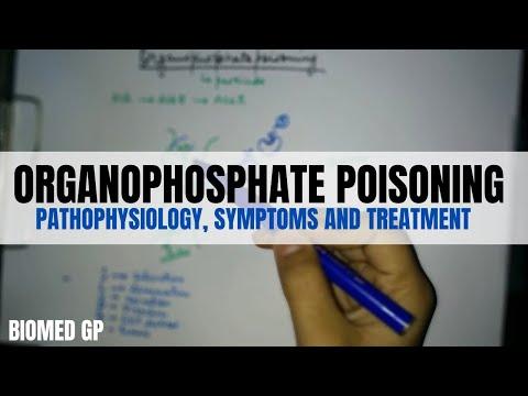Organophosphates- Pathophysiology, symptoms and treatment BioMed GP 