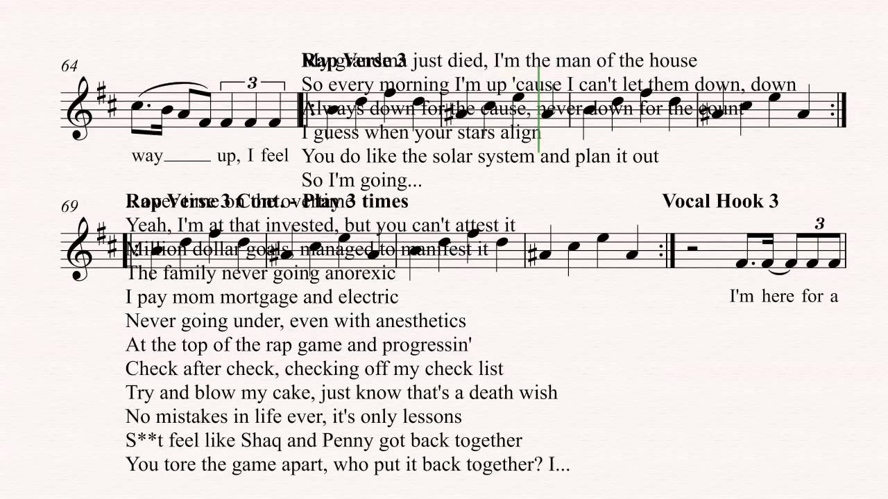 Guitar Blessings Big Sean Ft Drake Kanye West Sheet Music