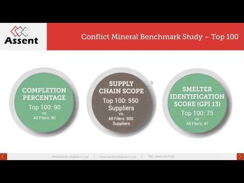 [Webinar] Conflict Mineral Benchmarking Study: Top 100 Scores