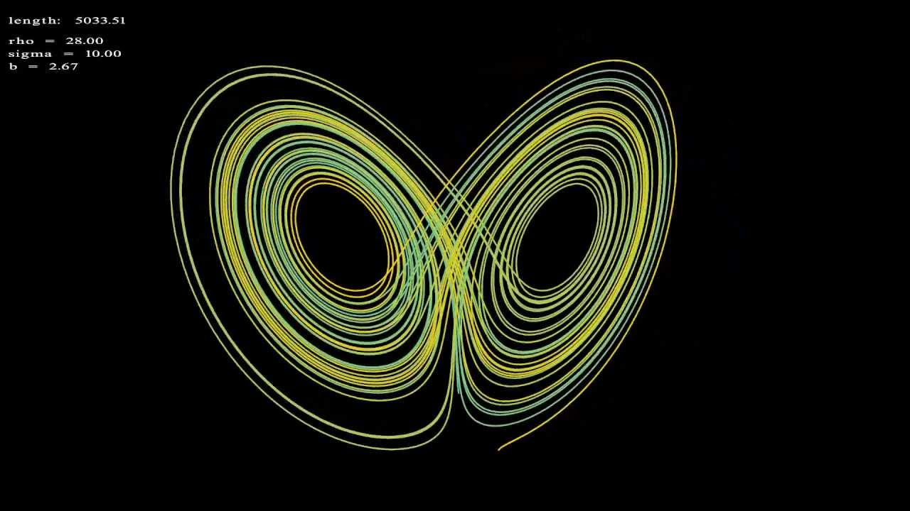 LORENZ ATTRACTOR PDF DOWNLOAD