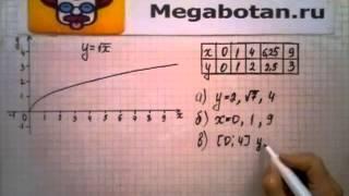 Номер 13.1. Алгебра 8 класс. Мордкович