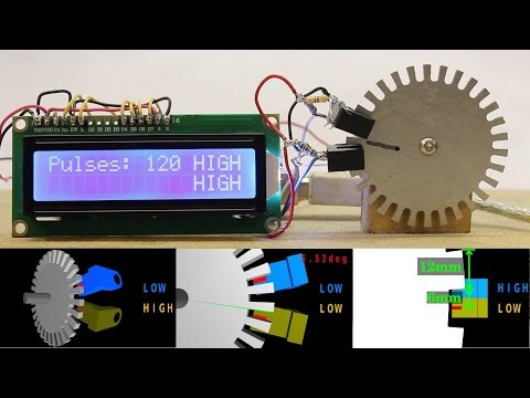 Penggunaan rotary encoder di sistem Arduino – Tinker