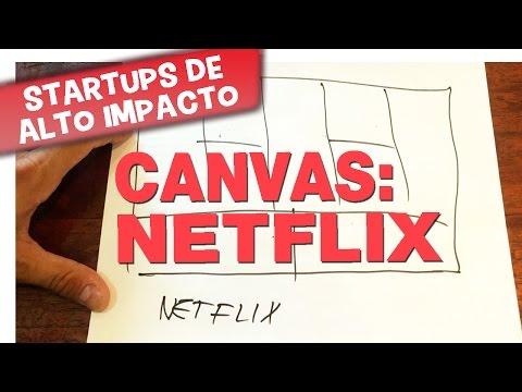 Business Model Canvas: Netflix (Exemplo prático)