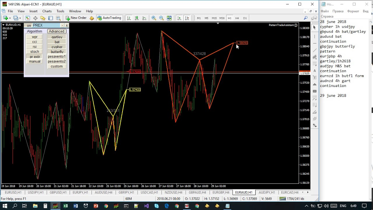 Trading Overview - What is forex trading - How to Trade Forex
