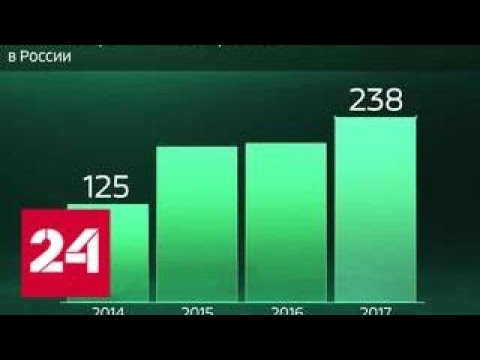 Россия в цифрах. Какие страны инвестируют в Россию? - Россия 24