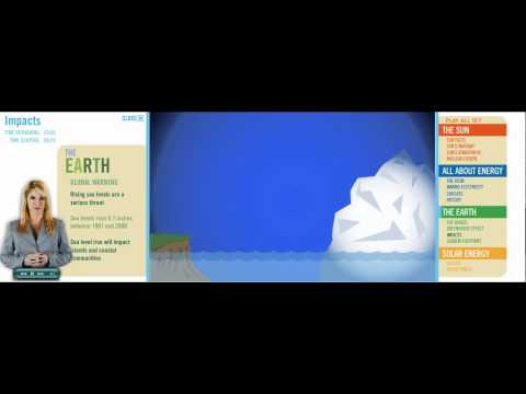 How Solar Works - Solar Information - Solar Education - Part 3 The Earth