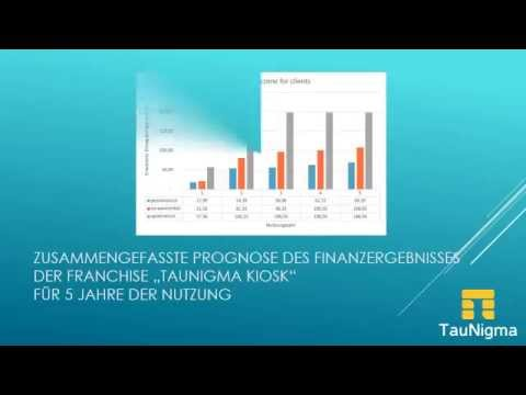 Finanzierungsplan Taunigma -  Business in (UAE)  (Deutsche version)