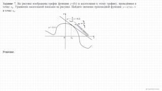 Вариант 7  Задание 7  ЕГЭ 2016 Математика, И В  Ященко  36 вариантов  Решение  Ответ