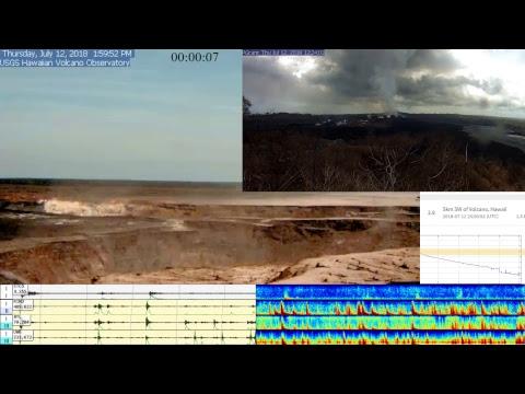 The Scientific Duo Live Stream Of Erupting Volcano's