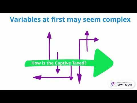 Simple vs. Complex?