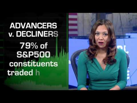 05/23 US Stocks Poised for Gains as Risks Considered
