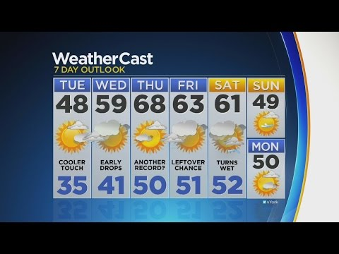 2-21 Afternoon Weather Forecast