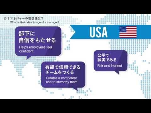 """リクルートワークス研究所「マネジャーのリアル」/Recruit Works Institute""""An International Comparative Study on Manager"""""""
