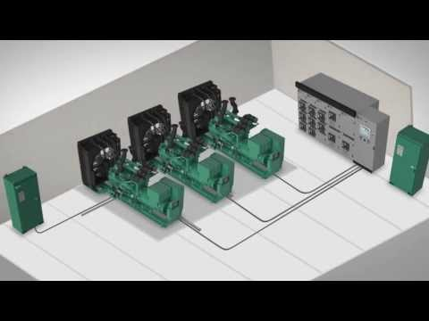 Cummins Power Systems: Global Systems Animation