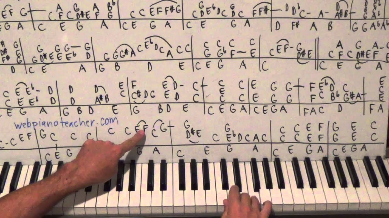When the saints go marching in bluesy piano lesson 8 lessons on when the saints go marching in bluesy piano lesson 8 lessons on webpianoteacher youtube hexwebz Choice Image