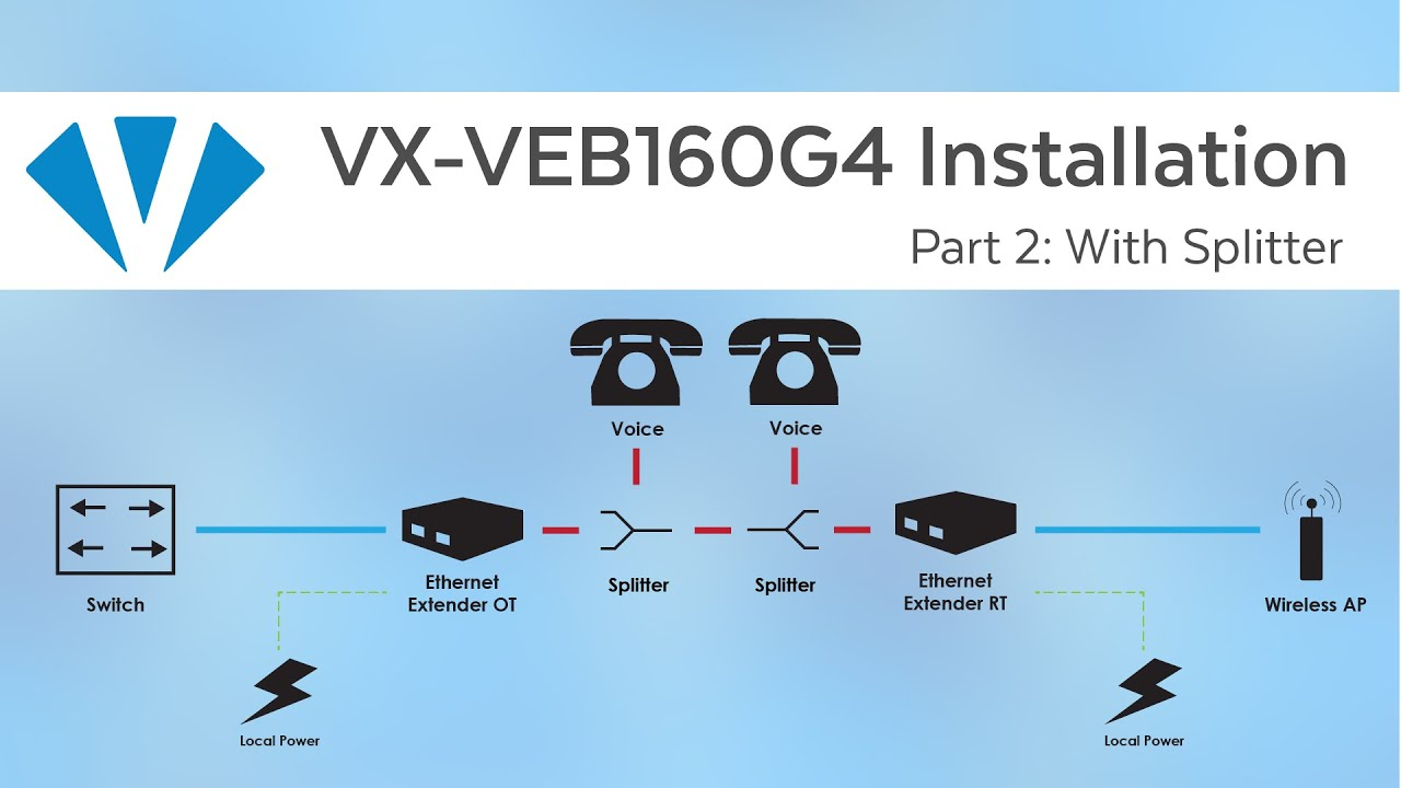 small resolution of how to install an ethernet extender kit with splitter vx veb160g4 versa