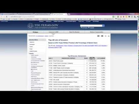 Insurance Company Ratings List -- Top 10 Companies