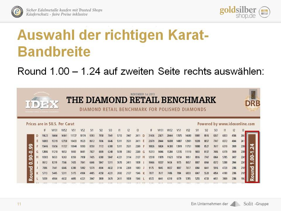diamantpreise