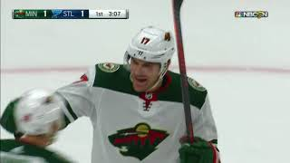 KOIVU AND ZUCKER BOTH COLLECT TWO POINTS AS WILD HAMMER BLUES