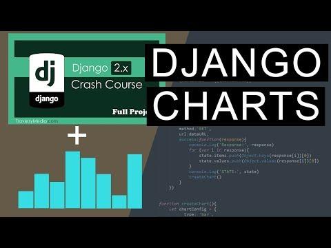 Django Voting App + Charts   Traversy Media Django Crash Course Advanced