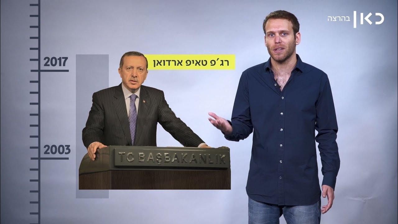 Theodor Herzl Stars in a New Turkish Series - The Last Sultan