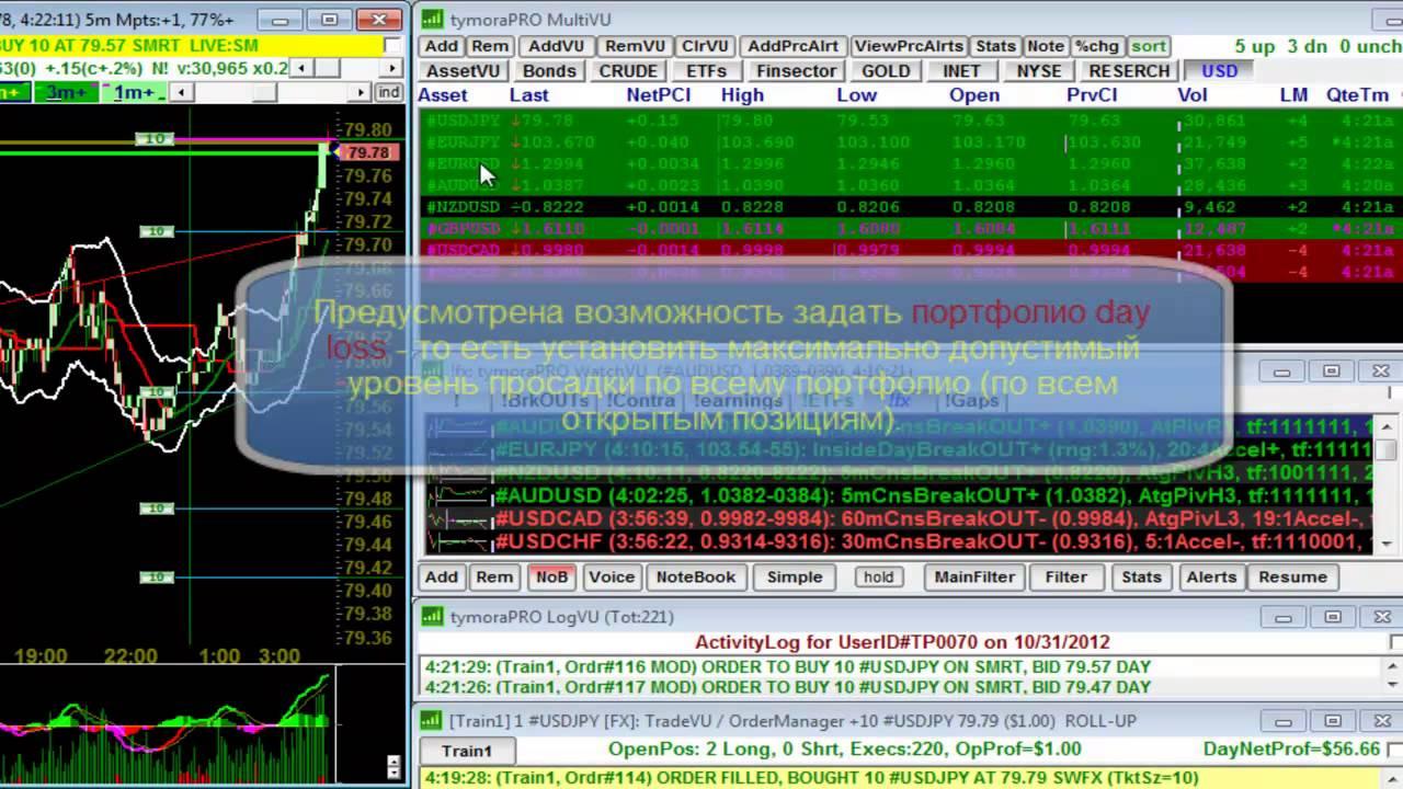 Робот скальпинг forex доверительное управление forex yabb