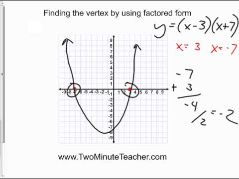 Finding The Vertex By Using Factored Form Youtube