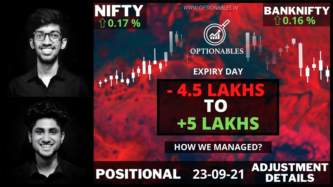 Download How we Converted a -4.5 Lakh Position into 5L Profit | Expiry Day Trade |Optionables
