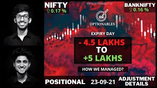 How We Converted A -4.5 Lakh Position Into 5L Profit | Expiry Day Trade |Optionables