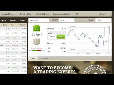 Binary Options Cedar Finance - An innovative tool