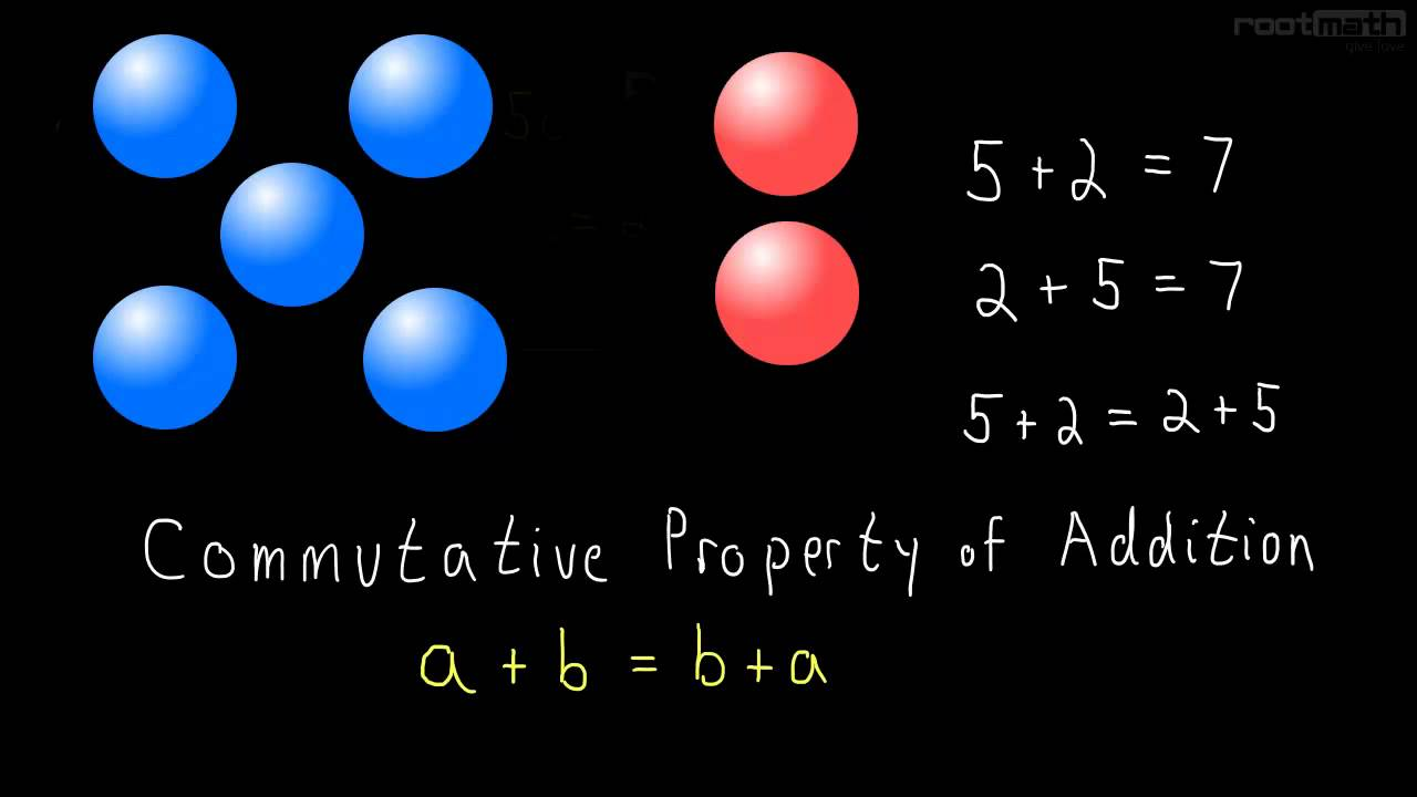 1.2 Commutative Property of Addition and Multiplication - YouTube