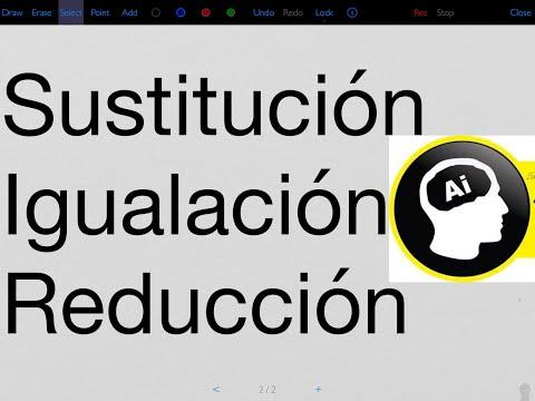 Sustitución, Igualación y Reducción.