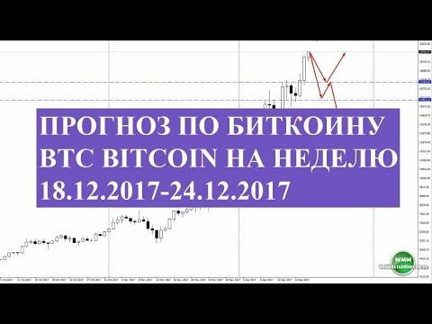 Прогноз по биткоину BTC Bitcoin на неделю 18.12.2017-24.12.2017