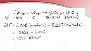 5.1 Standard enthalpy chaฑges of formation and combustion