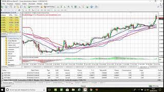 forex: Corso di Forex 5_lezione,  strategia d'investimento