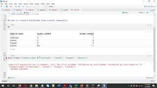 R - How to create R Dataframe from Scratch ?