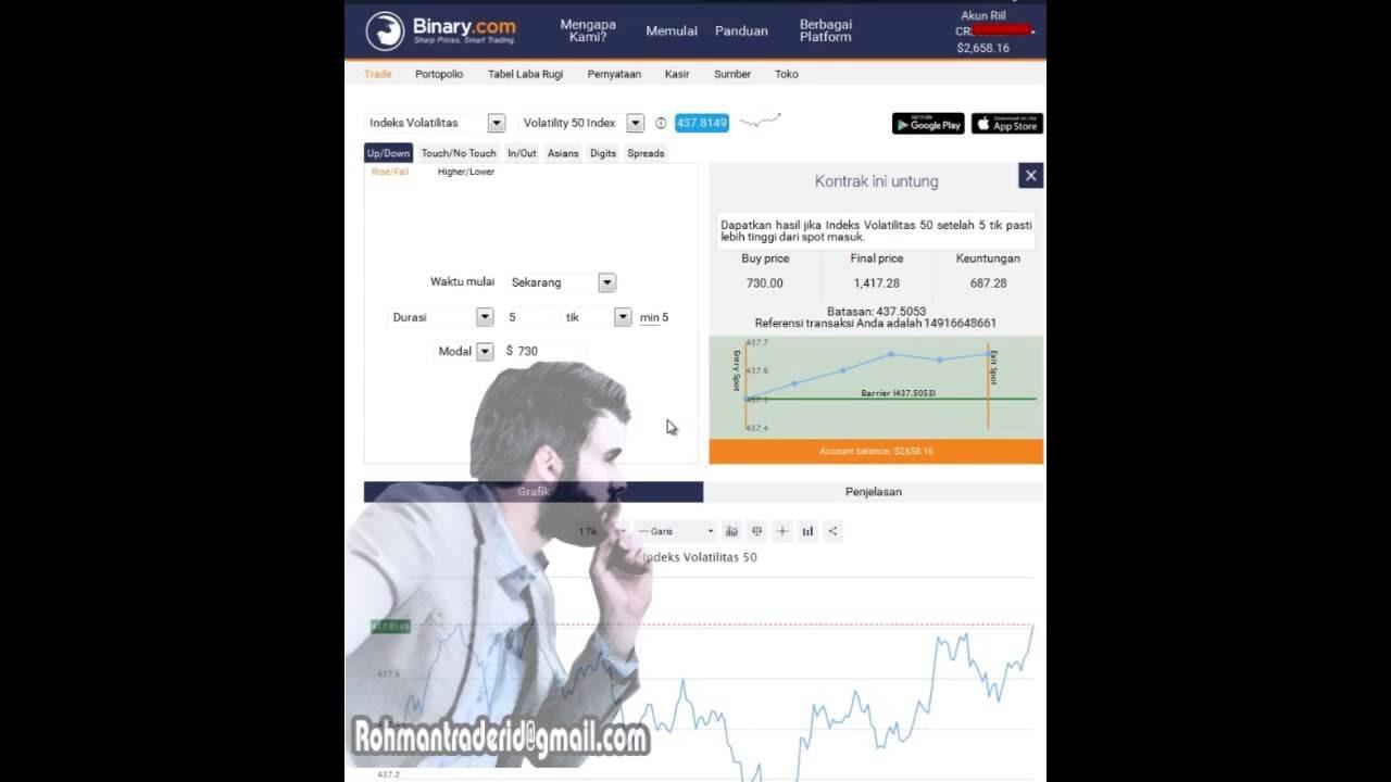 Online broker osterreich