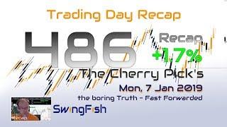 Forex Trading Day 486 Recap [+1.7%]