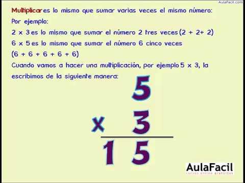 La multiplicaci n t rminos la multiplicaci n matematicas for Definicion de cuarto