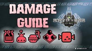 Monster Hunter World : Schadens Booster Erklärt - Wirkung & Dauer | Deutsch