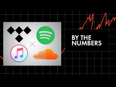 What's The Best Music Streaming Service? | By The Numbers Mp3