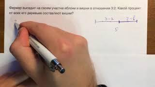 ОГЭ математика задачи на проценты #7.1 🔴