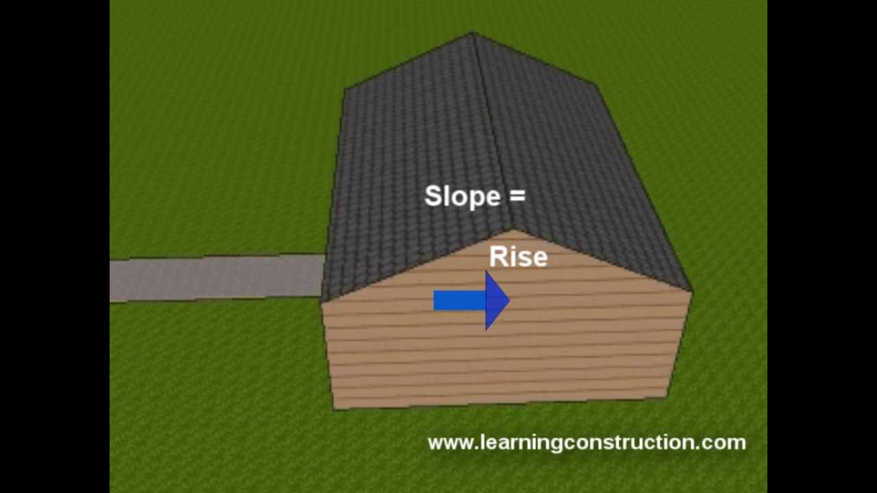 how to determine the slope of a roof - Roof Slope