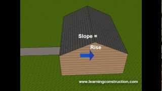How To Determine The Slope Of A Roof