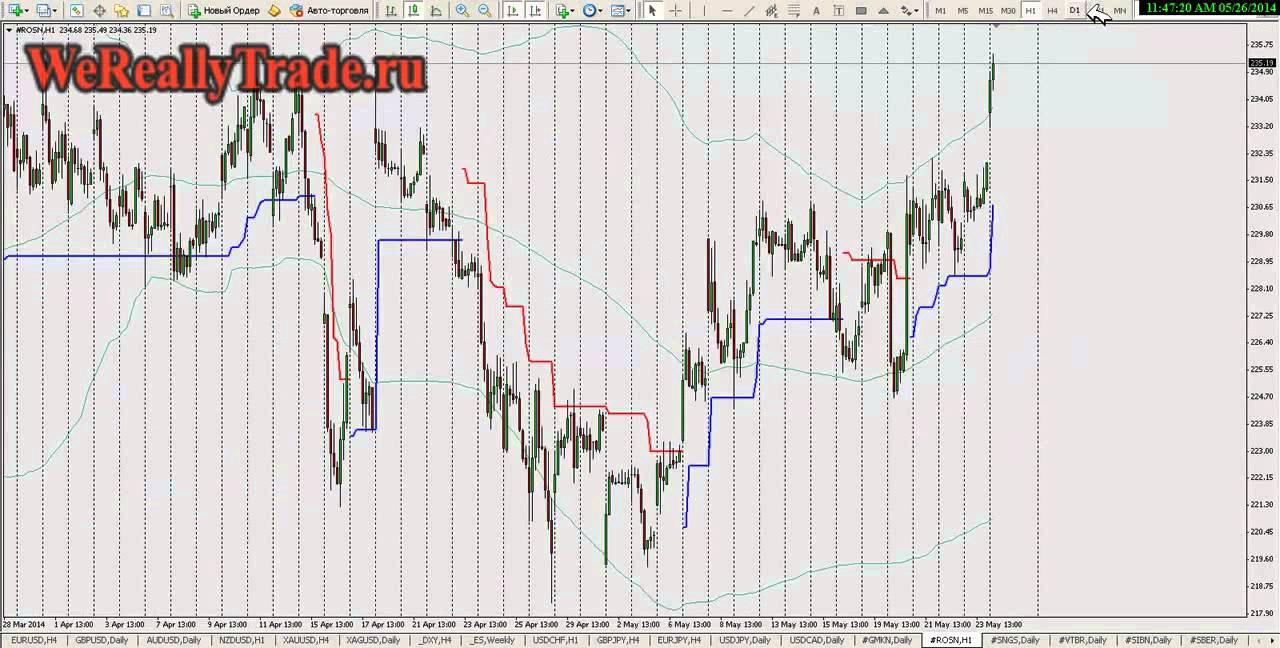Закрытие рынков форекс стратегия снайпер форекс забери у рынка максимум