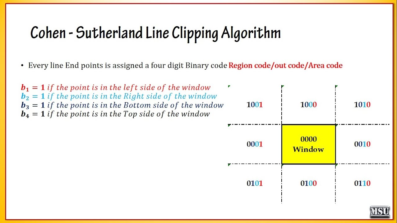 Line Drawing Algorithm Program In Computer Graphics : Part cohen sutherland line clipping algorithm youtube