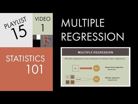 Statistics 101: Multiple Regression, The Very Basics