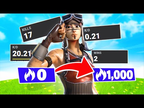 Exposing Fortnite Player's Stats In 0 Point Arena... (shocking)